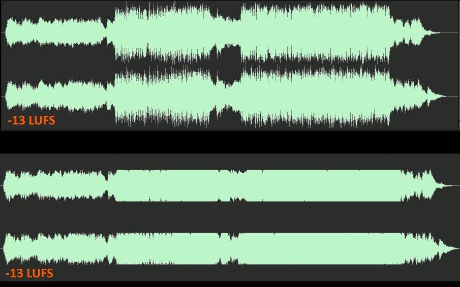 Loudness war e effetto della loudness normalization operato da YouTube