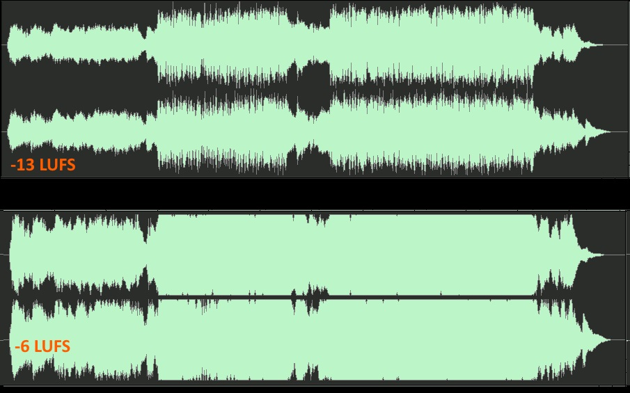 Loudness war | Implicazioni per lo streaming